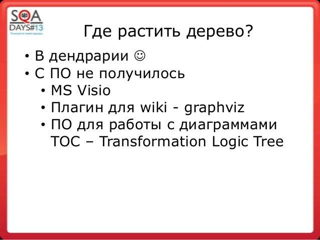 Где растить дерево?• В дендрарии • С ПО не получилось• MS Visio• Плагин для wiki - graphviz• ПО для работы с диаграммамиT...