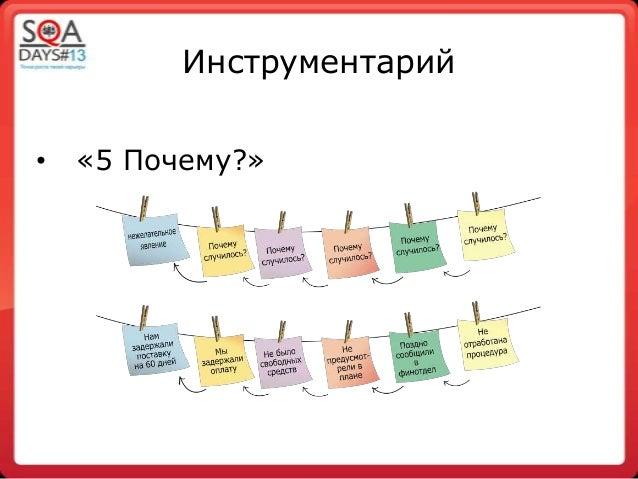 Инструментарий• «5 Почему?»