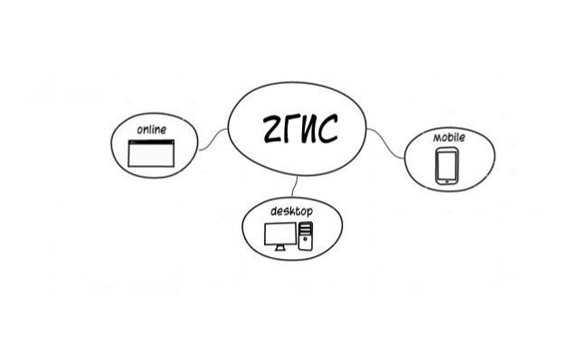 «Badger — инструмент для мониторинга качества продуктов» – Ирина Шрейдер, 2ГИС Slide 3