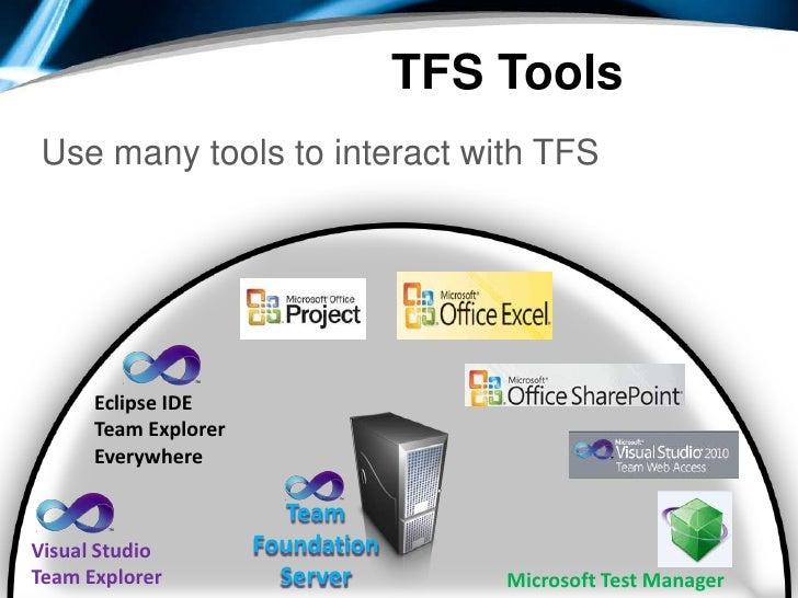 manual testing tools