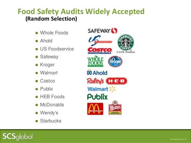 Pesticide Free Food Companies