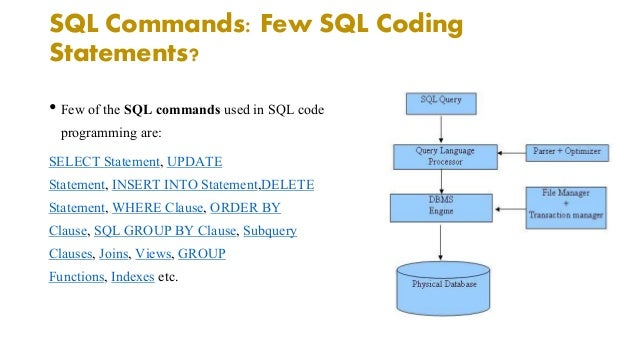 SQL Topics Covered by Our Experts