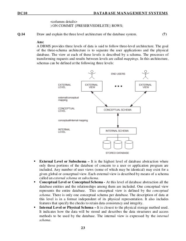 what are database schema and subschema provide an example of how they are used in ais Subschemas a subschema is the applications programmer's view of the data within the database pertinent to the specific application a subschema has access to those areas, set types, record types, data items, and data aggregates of interest in the pertinent application to which it was designed.