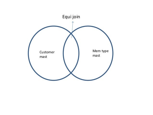 Image result for equi joins explained diagram