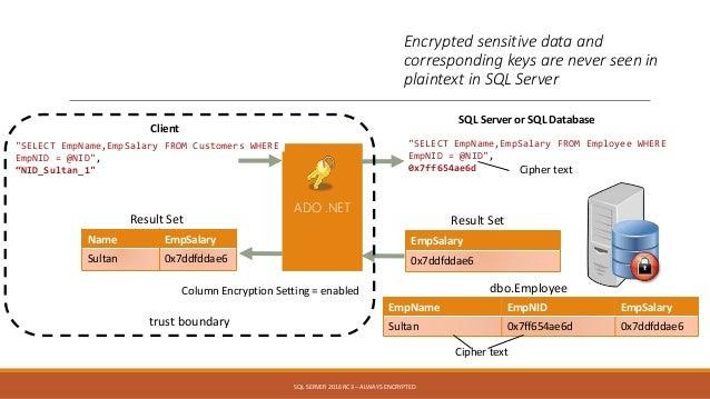 SQL Server 2016 RC3 Always Encryption