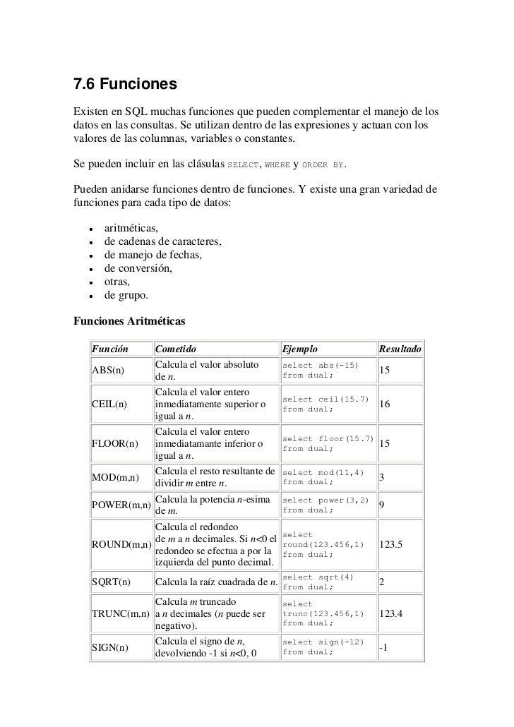 7.6 FuncionesExisten en SQL muchas funciones que pueden complementar el manejo de losdatos en las consultas. Se utilizan d...