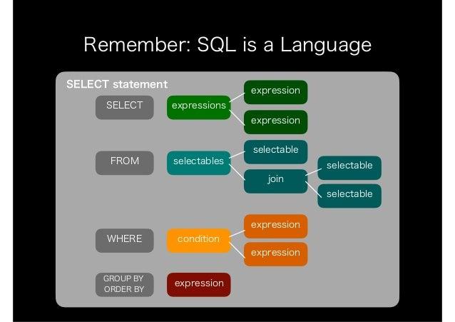 SQLAlchemy Primer