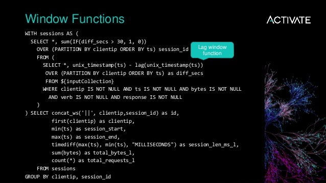 SQL Analytics for Search Engineers - Timothy Potter