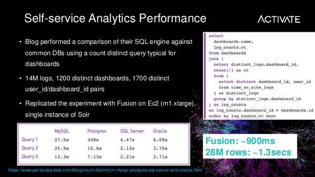 SQL Analytics for Search Engineers - Timothy Potter, Lucidworksnginee…