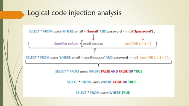 Sql injection and clickjacking attack in web security - Sql injection drop table example ...