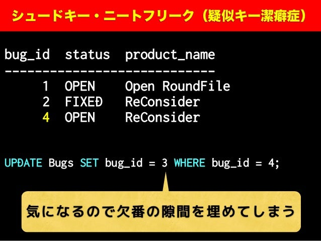 bug_id status product_name----------------------------1 OPEN Open RoundFile2 FIXED ReConsider4 OPEN ReConsiderUPDATE Bugs ...