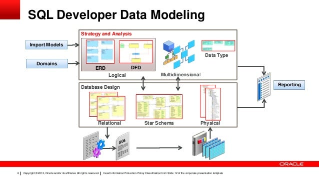 Oracle sql developer data modeler version control your designs sql developer ccuart Image collections