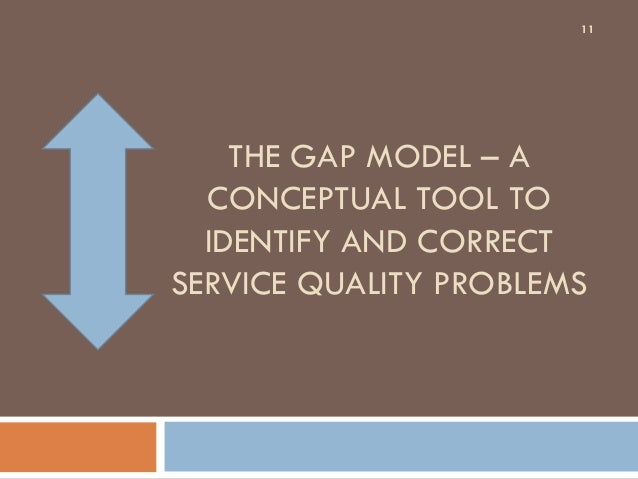productivity and quality As part of its aim, this study is going to identify systematically the factors that can often affect productivity and perceived service quality directly or indirectly.