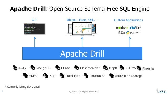 sql on everything with drill