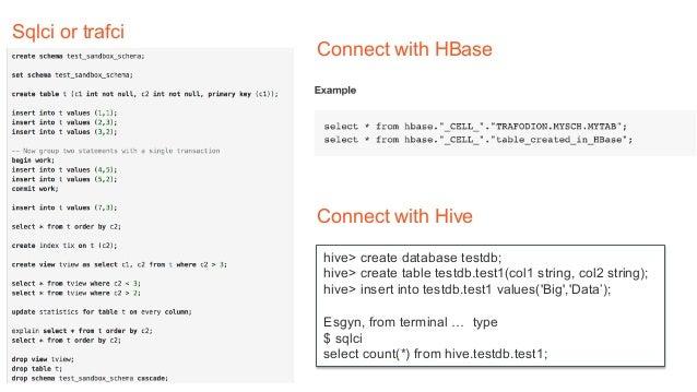 SQL on Hadoop