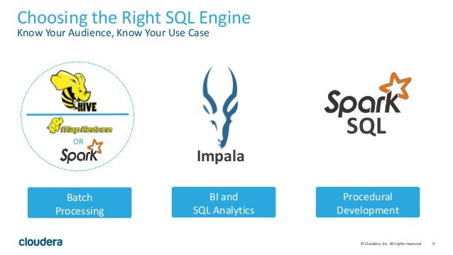 Hive Impala And Spark Oh My Sql On Hadoop In Cloudera 5 5