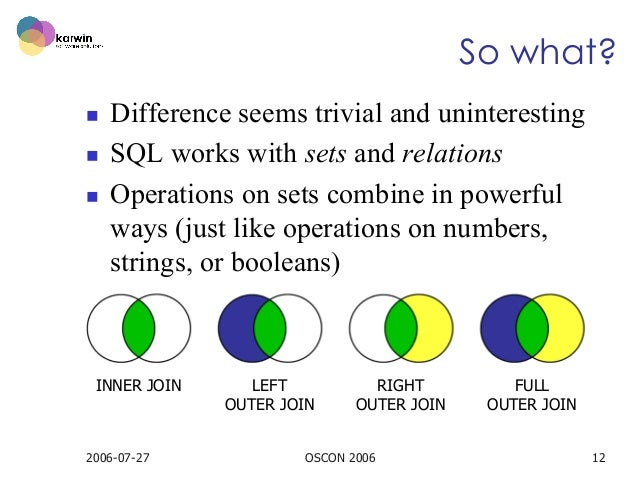 Sql Outer Joins For Fun And Profit