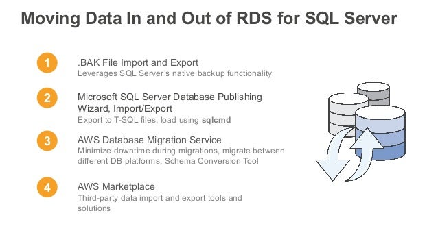 Retore SQL Server database to different filenames and locations