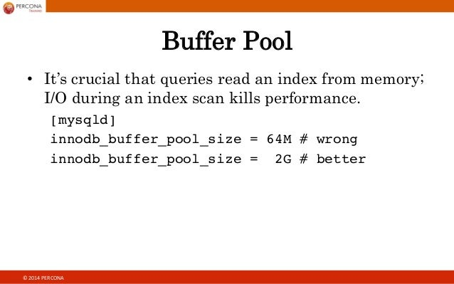 Sql query patterns optimized for Show buffer pool size