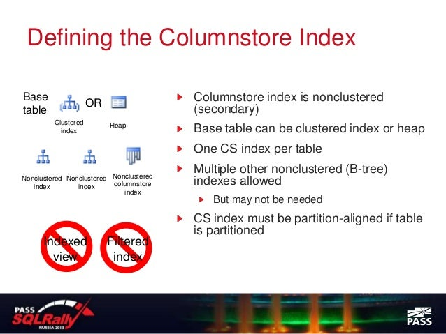 Defining the Columnstore IndexBase                     OR                                         Columnstore index is non...