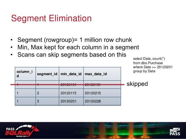 Segment Elimination                                                 select Date, count(*)                                 ...