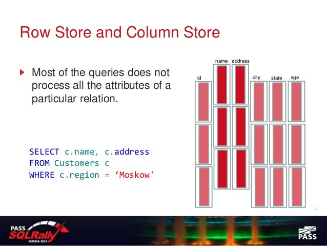 Row Store and Column Store                                        name address Most of the queries does not      id       ...