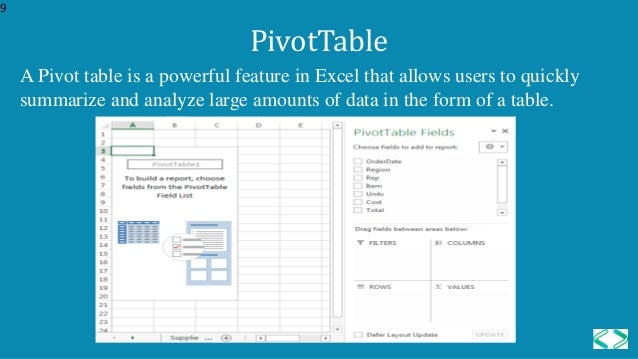 building a dashboard in an hour using microsoft powerpivot