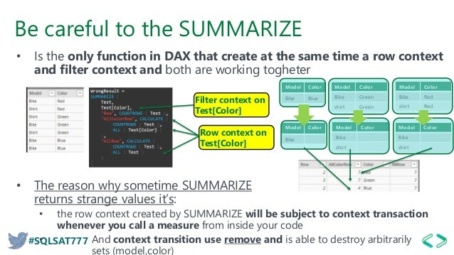 What is in reality a DAX filter context