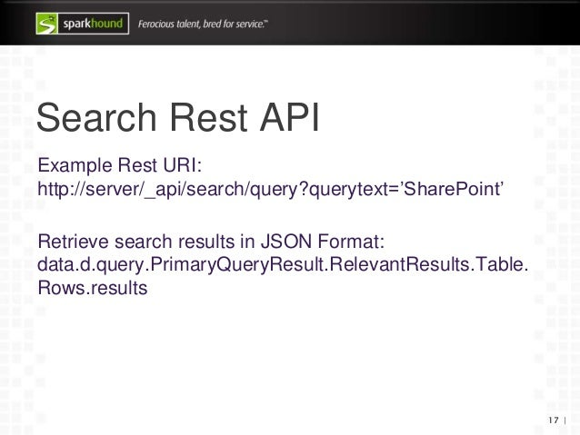 leveraging sharepoint 2013 search and csr