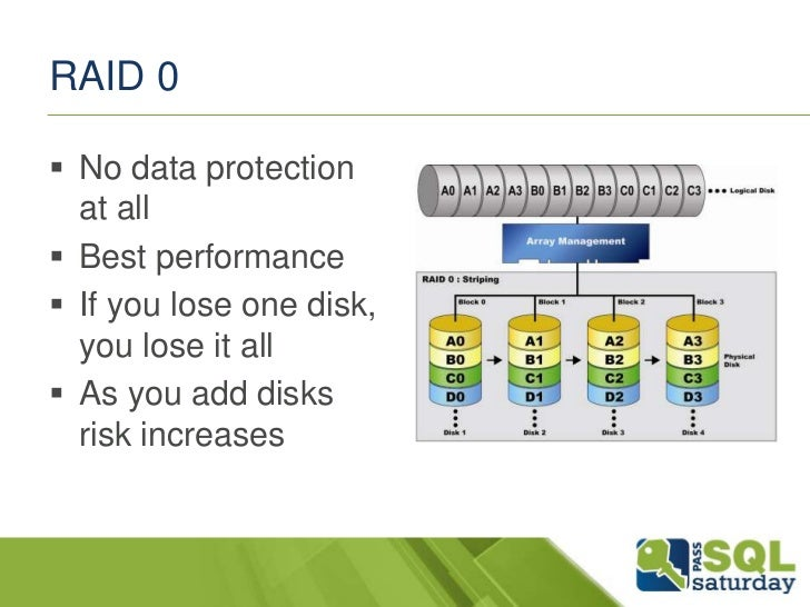 RAID 0 No data protection  at all Best performance If you lose one disk,  you lose it all As you add disks  risk incre...