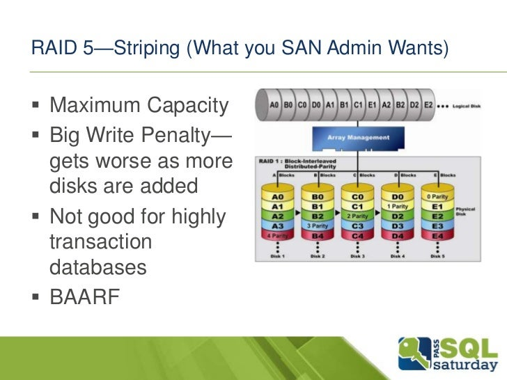 RAID 5—Striping (What you SAN Admin Wants) Maximum Capacity Big Write Penalty—  gets worse as more  disks are added Not...
