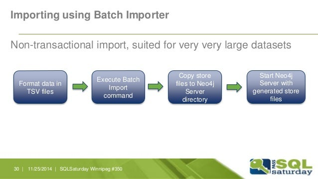 Importing using Batch Importer  Non-transactional import, suited for very very large datasets  Format data in  TSV files  ...