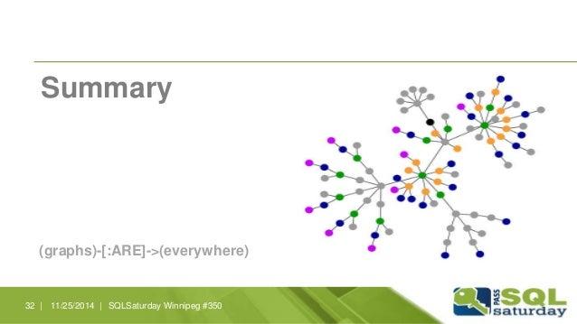 Summary  (graphs)-[:ARE]->(everywhere)  32 | 11/25/2014 | SQLSaturday Winnipeg #350