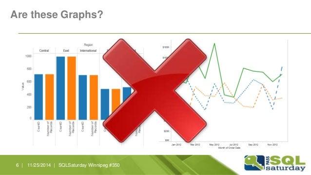 Are these Graphs?  6 | 11/25/2014 | SQLSaturday Winnipeg #350
