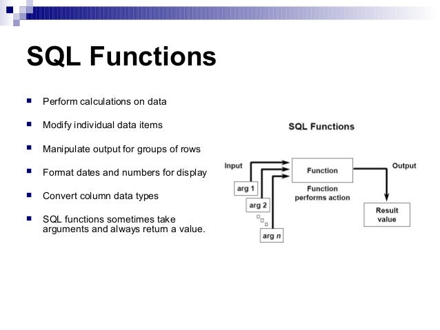 Different Types of SQL Server Functions