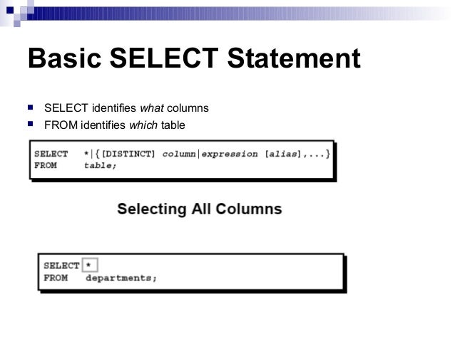 Sql Select Statement And Functions