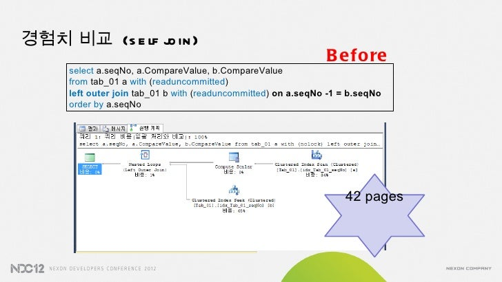 경험치 비교 (s e lf j in )                o                                                               B e fo re     select ...