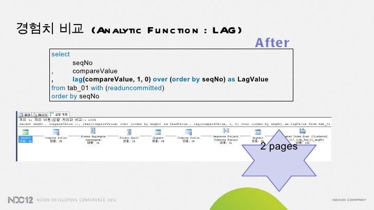 경험치 비교 (An alytic F u n c tio n : LAG )                                                                  A fte r      sele...