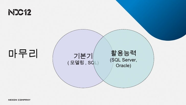 마무리     기본기          활용능력                     (SQL Server,      ( 모델링 , SQL)                       Oracle)