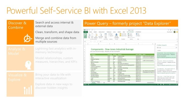Power Query Discover, combine, and refine Big Data, small data, and any data with Data Explorer for Excel.