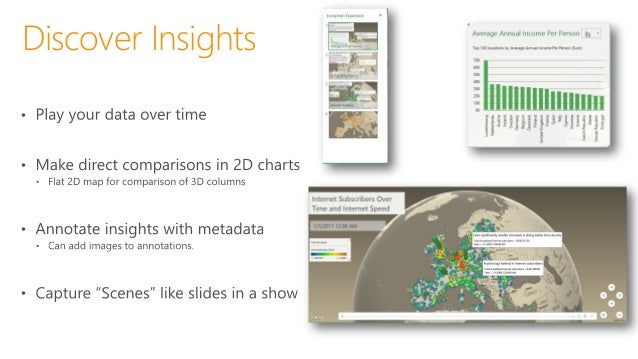 Power Map Excel Add-in to Enhance Data Visualization