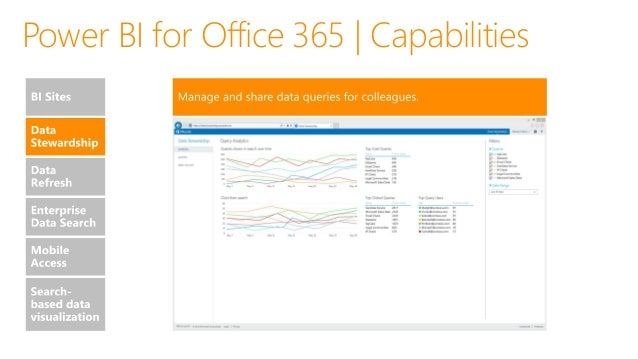 Power BI for Office 365 | Capabilities Corporate Data Sources