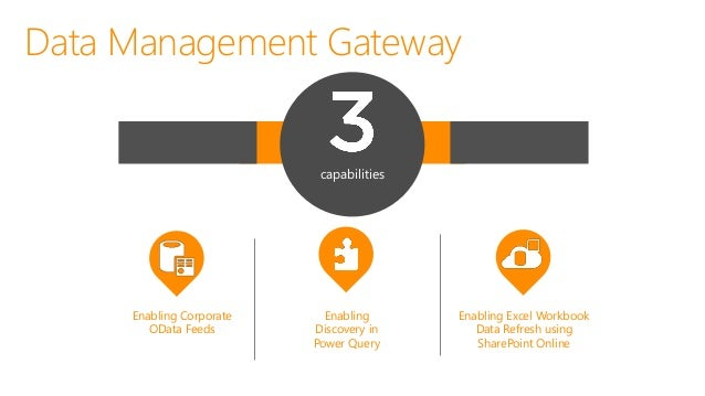 Data Management Gateway Network Topology MICROSOFT DATA CENTERINTERNET PERIMETER NETWORK INTRANET Data Management Gateway ...
