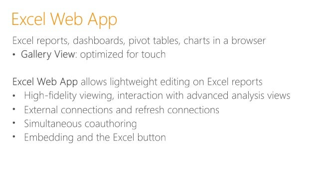 Mobile-Friendly Apps for Office