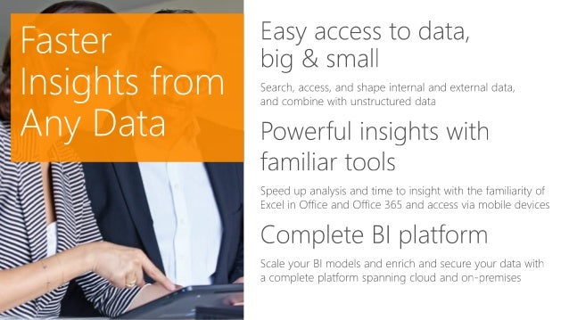 Microsoft Power BI for Office 365 1 in 4 enterprise customers on Office 3651 Billion Office Users Analyze Visualize Share ...