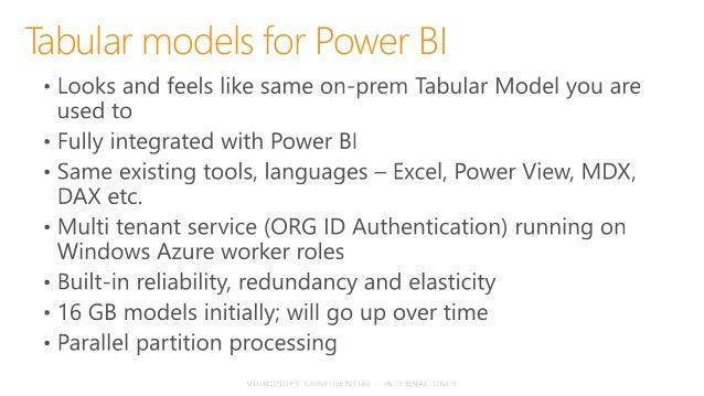 Creating & managing models in Power BI