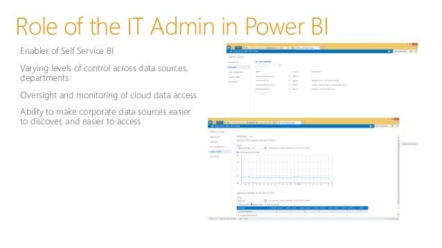 Power BI Admin Portal & Data Management Gateway Power BI Admin CenterPower BI Admin Center