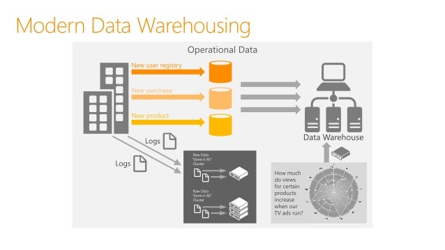 MapReduce: Move Code to the Data