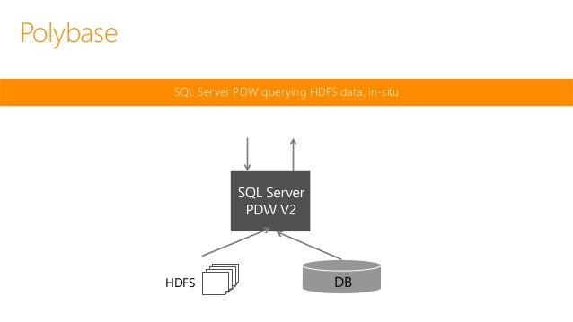 • Querying data in Hadoop from PDW using regular SQL queries, including • Full SQL query access to data stored in HDFS, re...