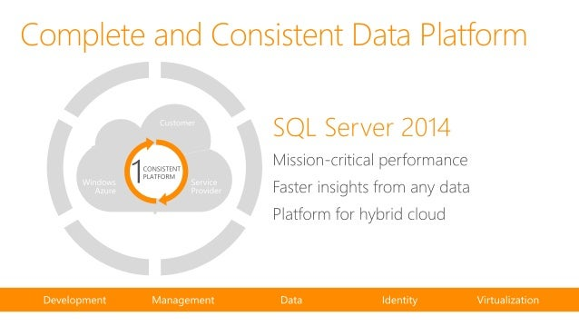 SQL Server 2014 Faster Insights from Any Data